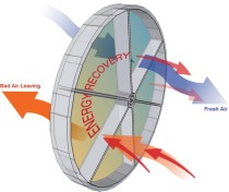 RecoupRotarywheel-for-web
